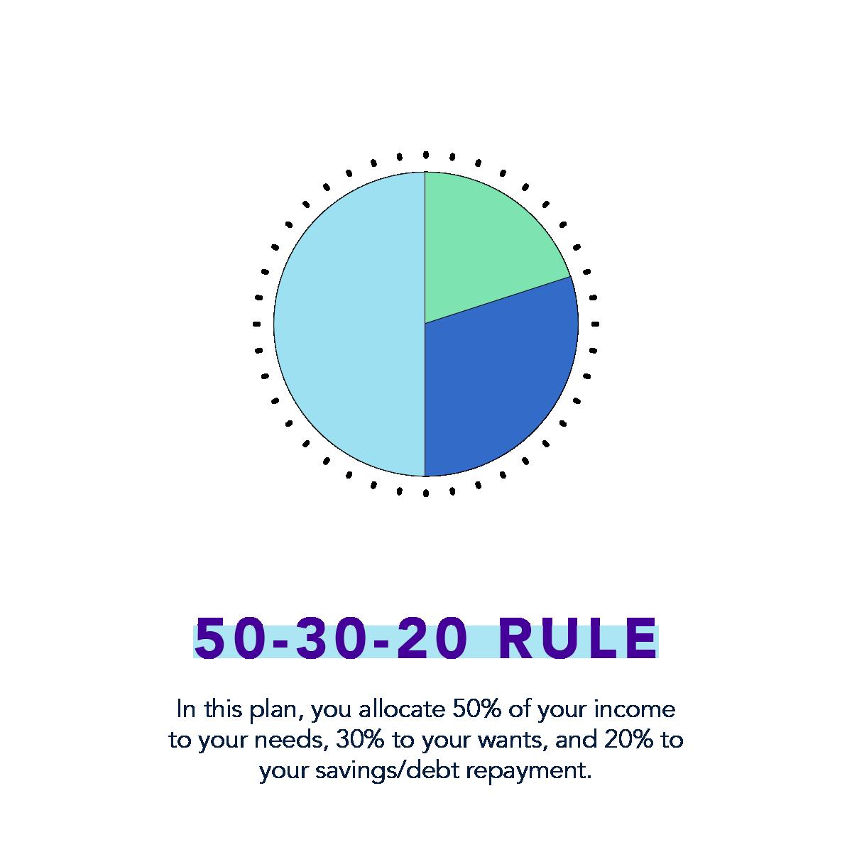 3 Ways Create Budget_Carousel_2